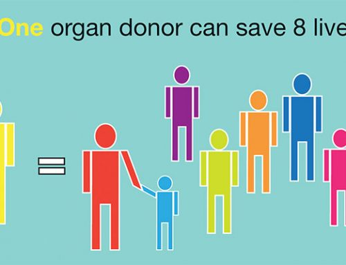 Body & Organ Donation Information